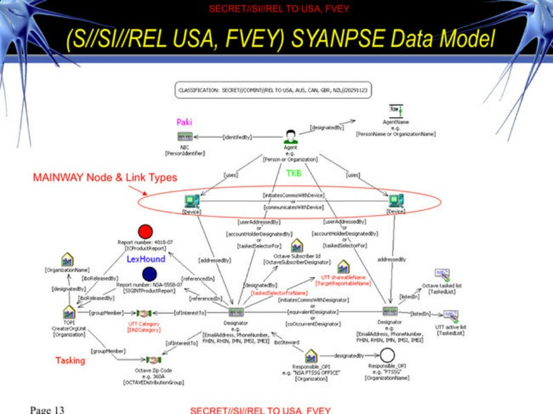 The NSA Created Intricate Maps of the Social Connections of Citizens