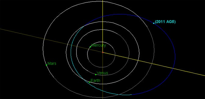 NASA downgrades AG5 asteroid threat -– but we're not out of the woods yet