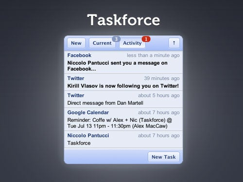 TaskForce Manages Your Tasks and Email Activity in Gmail (and We've Got Beta Invites)