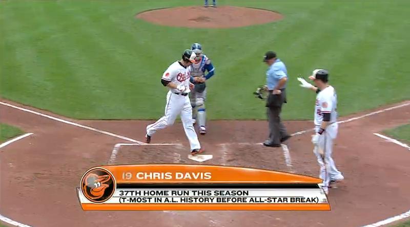 Chris Davis Hits Record-Tying Home Run