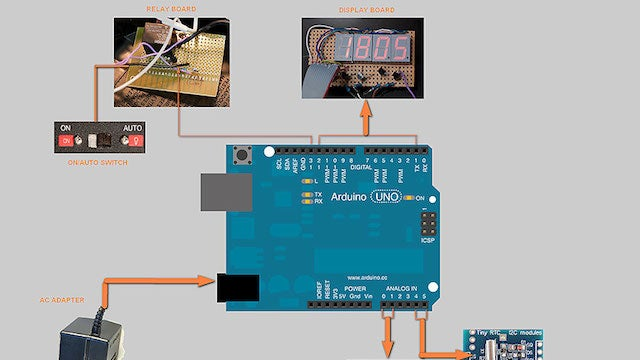 Use an Arduino to Automate Your Lights Based on an Astronomical Clock