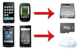 Back Up Any Smartphone's Contents