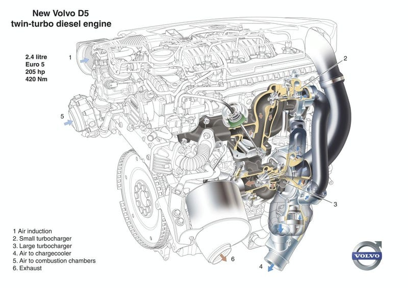 Volvo Announces Powerful Twin-Turbo Diesel For Euro S80