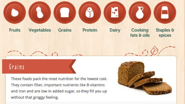 The Best Foods for Your Money: The Guide