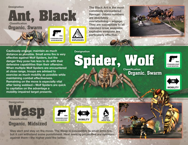 A Field Guide To Earth Defense Force: Insect Armageddon's Giant Killer Bugs