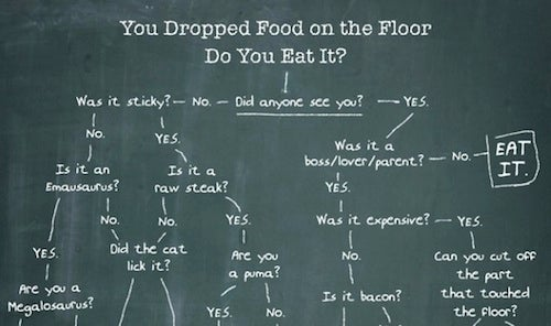 A Guide To Eating Food Off The Floor