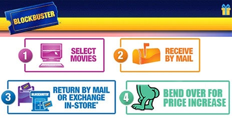 Blockbuster Beta-Testing Movielink Downloads