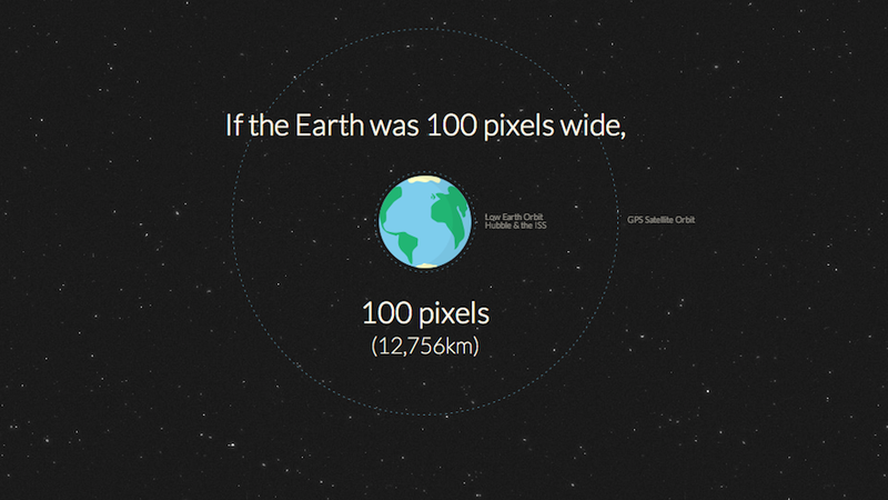 This Fantastic Website Shows How Far Mars Really Is from Earth (Spoiler: It's Faaaaar)
