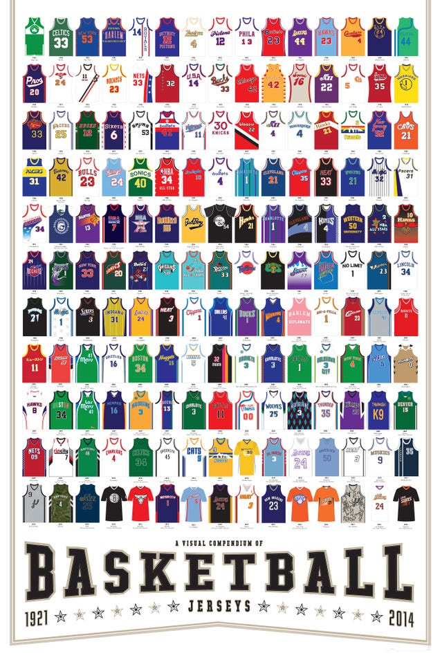 All 165 NBA Jerseys (pic)