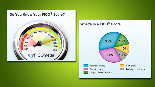 How to Check and Improve Your Credit Score