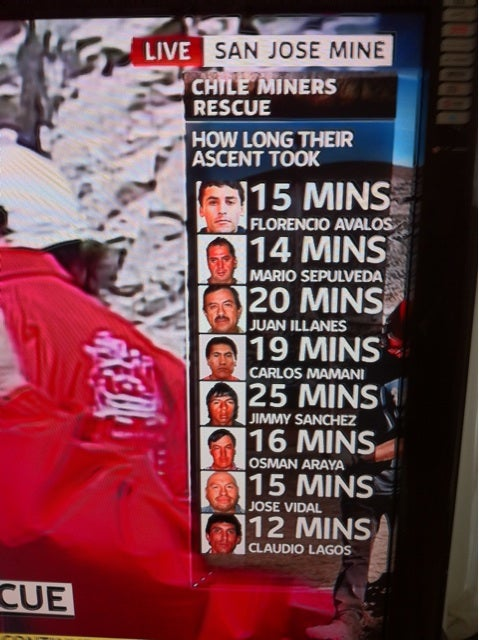 The Top Gear Chilean Miner Lap Time Board