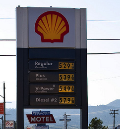 How Have Gas Prices Changed Your Behavior?