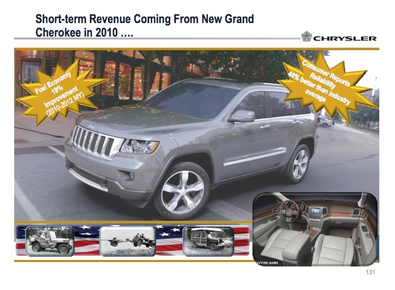2010 Jeep Grand Cherokee: Soft-Roading Gets A New Daddy
