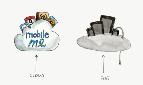 Rumor: Apple Jumping Into the Cloud Soon With Streaming Media and Wireless Syncing