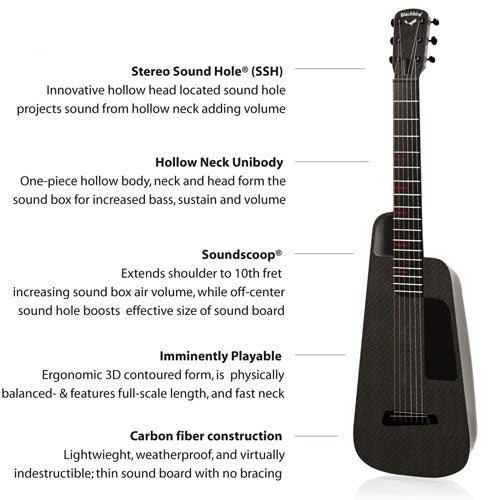 Blackbird Rider: Carbon Fiber Guitar Waited for this Moment to Arise