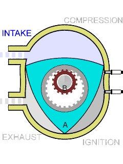 Engine of the Day: Mazda 13B