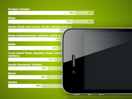 Do You Prefer Native Apps or Browser Apps on Your Smartphone?