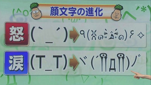 The Latest Japanese Emoticons Are Freaky, Yet Wonderful