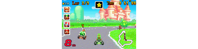 Let's Rank The Mario Kart Games, Worst To Best