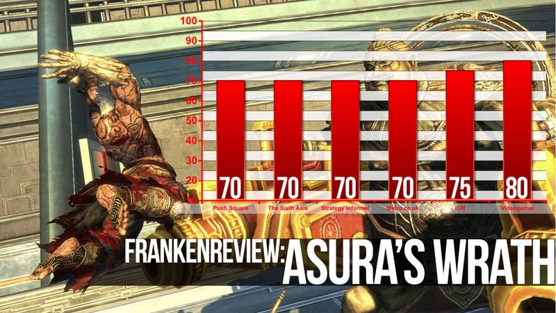Game Critics Say Asura's Wrath is Definitely One to Watch