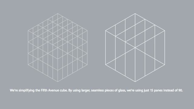 The Amazingly Seamless New Apple Cube