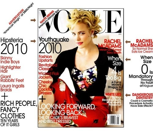 January Vogue: Everything Old Is ... Still Old