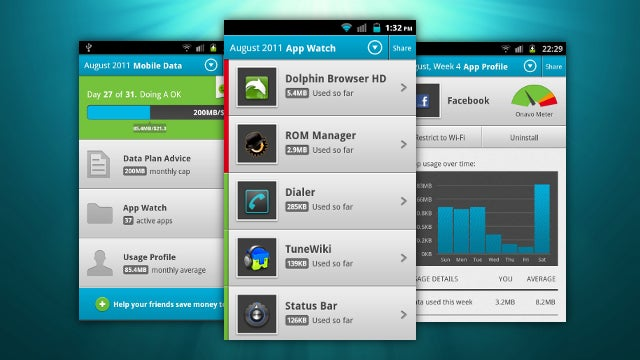 Onavo Tracks Which of Your Android Apps Use the Most Data