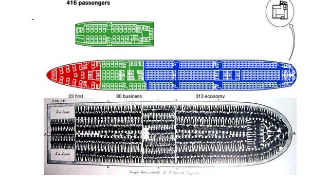 Airplanes Are Just Like Slave Ships, Says Some Kind of Expert