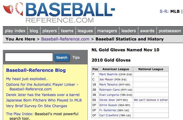 Derek Jeter Is A Gold Glover, Somehow (UPDATE)