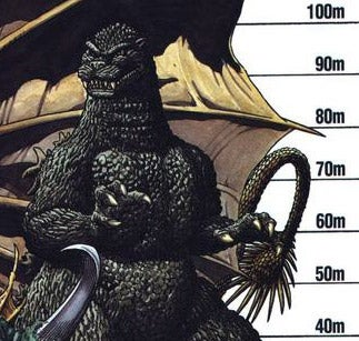 Who's The Tallest Giant Monster?