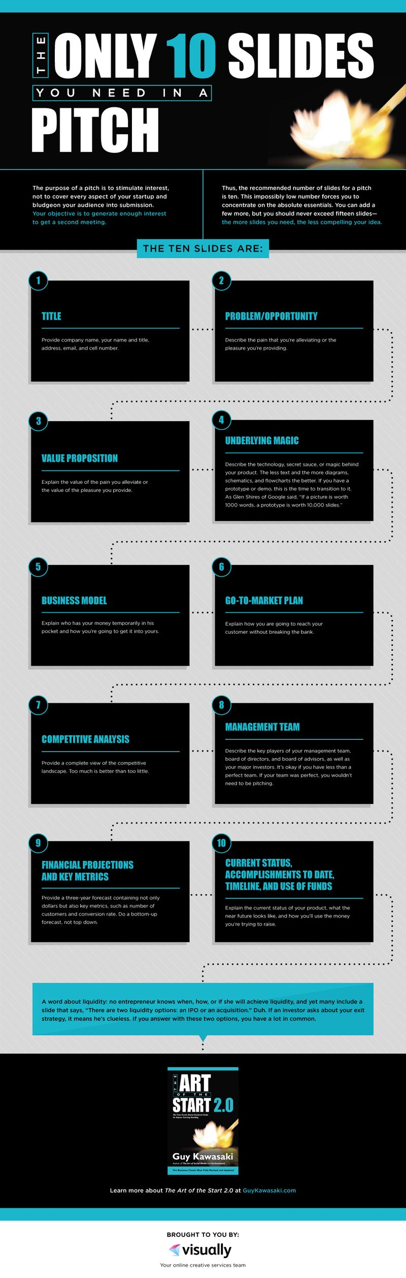 The 10 Slides You Need to Pitch Your Business Idea
