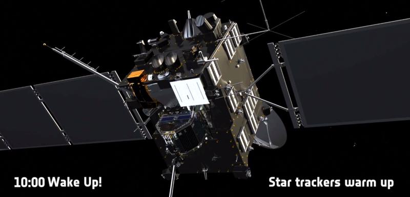 The Universe's Most Important Alarm Clock Will Wake Up Rosetta Tomorrow