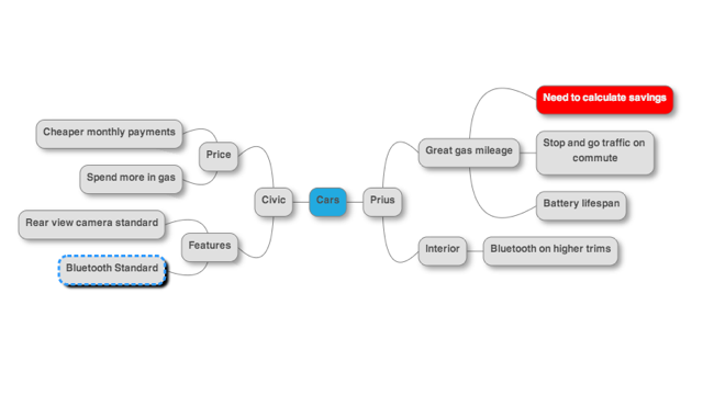MindMup Maps Your Brain in the Browser