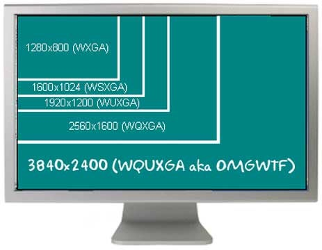 Toshiba Rolls Out 22-Inch 3840x2400 Monitor