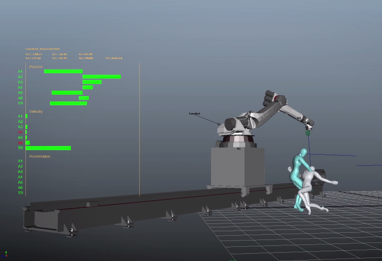 This Gorgeous Ballet Sequence Was Shot Entirely By A Robot