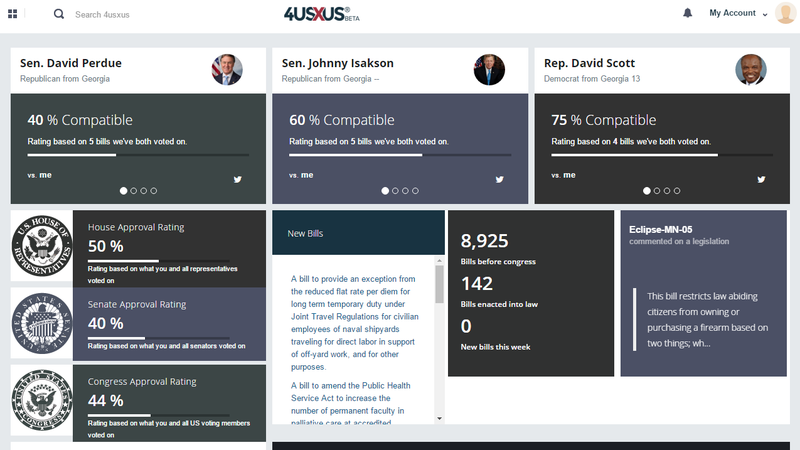 How to Use 4USXUS to Find Out What Your Representatives Are Doing In Congress