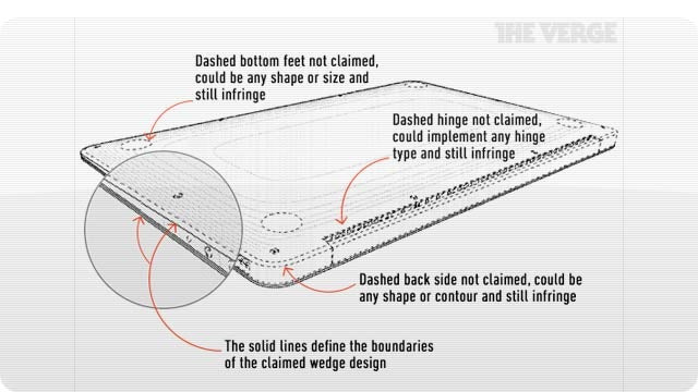Apple's New MacBook Air Wedge Design Patent Could Destroy Ultrabooks. Sigh.