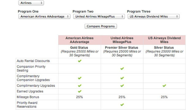 StatusMatcher Compares Travel Loyalty Programs and Status Matches