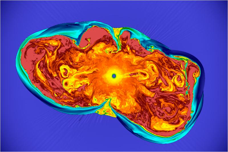 Stellar Collapse Models: 500TB of Data, 200 Milliseconds of Insight
