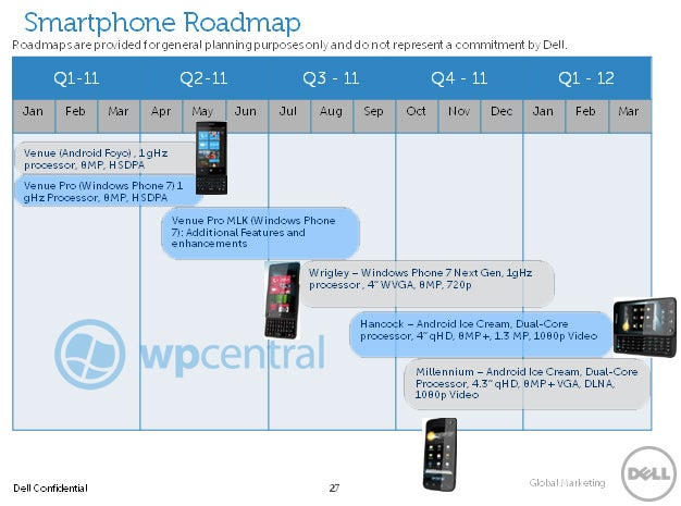 Looks Like Dell Has Some Honeycomb Tablets and Ice Cream Phones Coming Soon