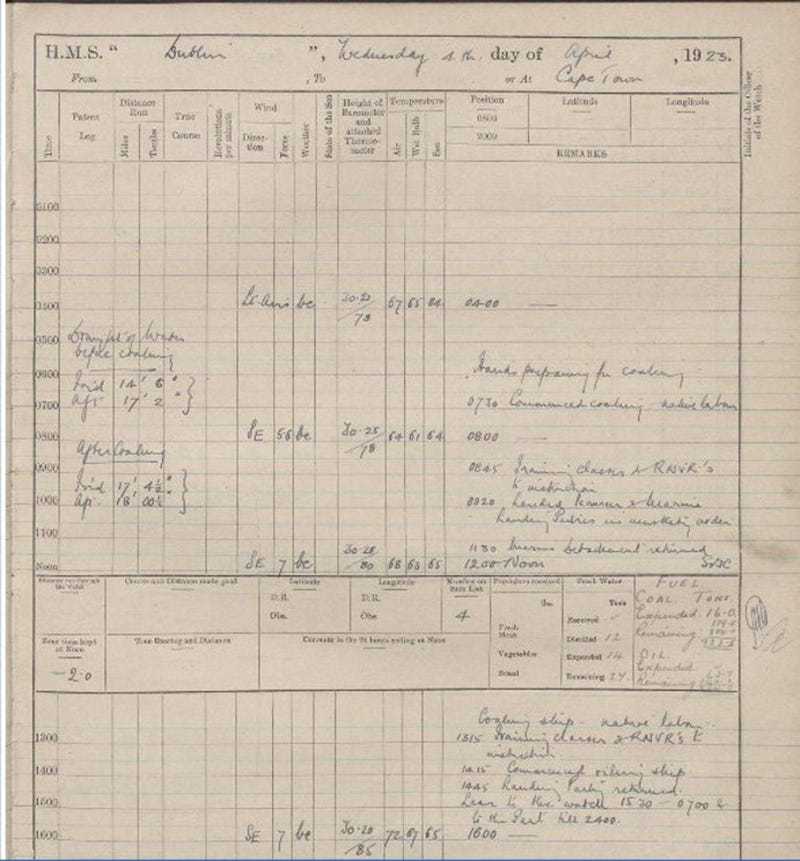 You can use World War I Royal Navy weather logs to help improve climate projection models