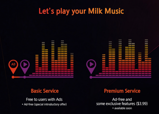 """Samsung's """"Free and Ad-Free"""" Music Service Will Actually Cost $4 Monthly"""