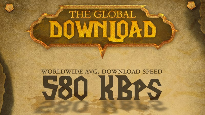 The World's Average Download Speed is 580KBps