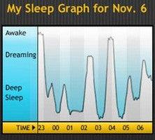 Best Mobile Alarm App: Sleep Cycle