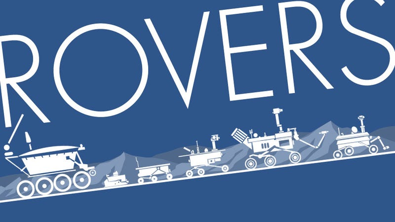 This Chart Shows Every Space Exploration Rover Ever Launched