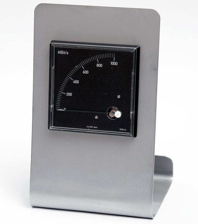 This Analog Network Bandwidth Meter Is What I Want for Christmas