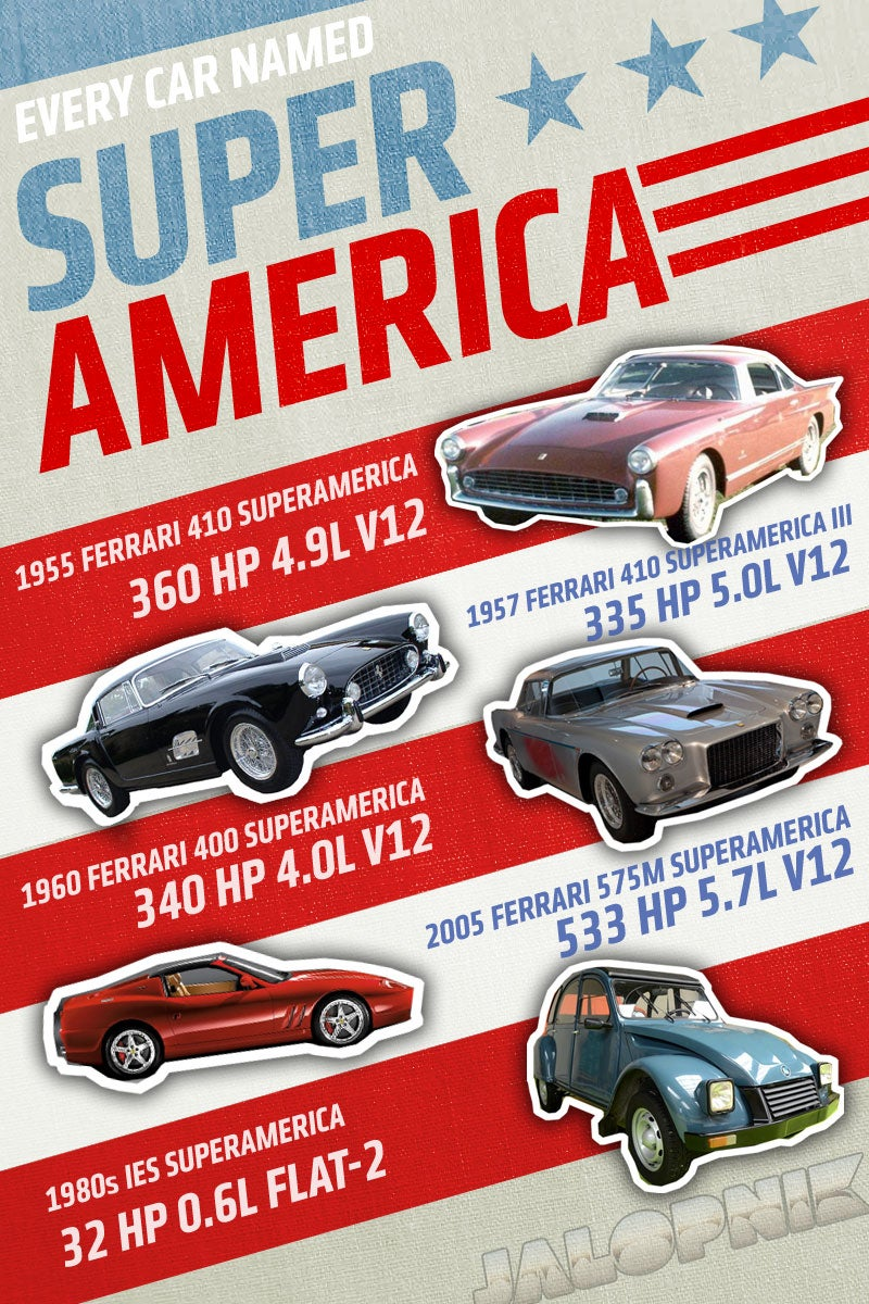 Here's Your Handy Chart Of Cars Named 'SuperAmerica'