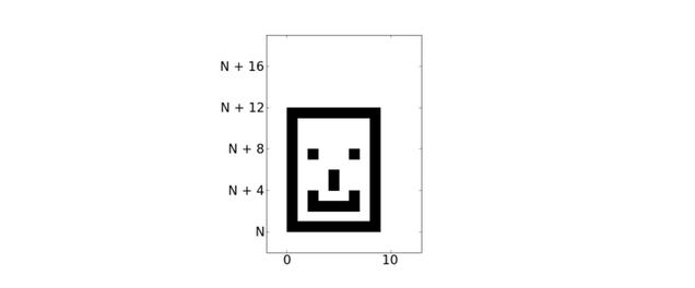 Cómo esta fórmula matemática se dibuja a sí misma (y a cualquier cosa)