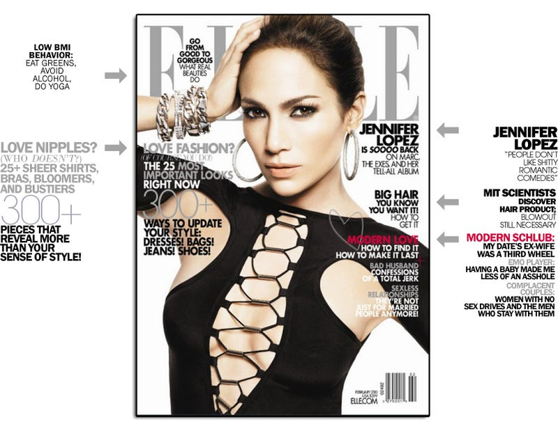 Elle's 'Modern Love' Issue Not So Lovable