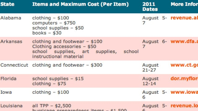 Grab Your Tax-Free and Back-to-School Deals Starting This Weekend